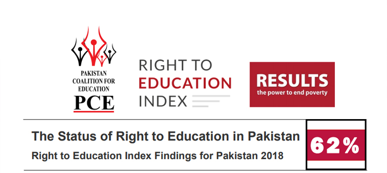 Right to Education Index